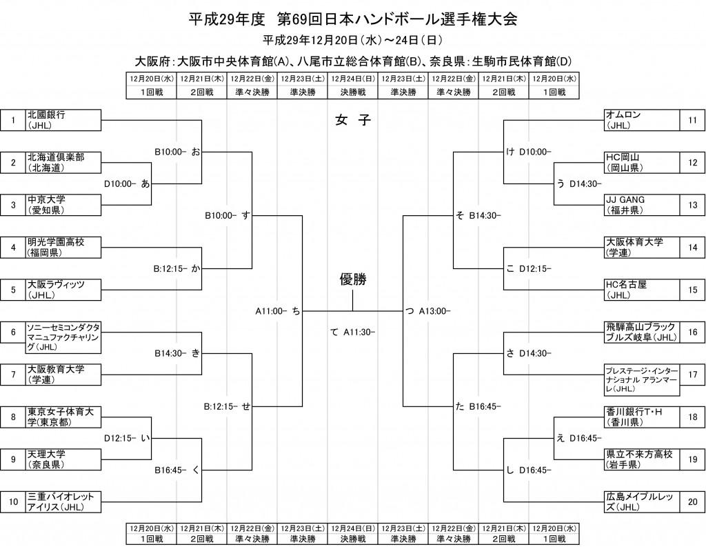 第69回日本選手権女子組み合わせ表