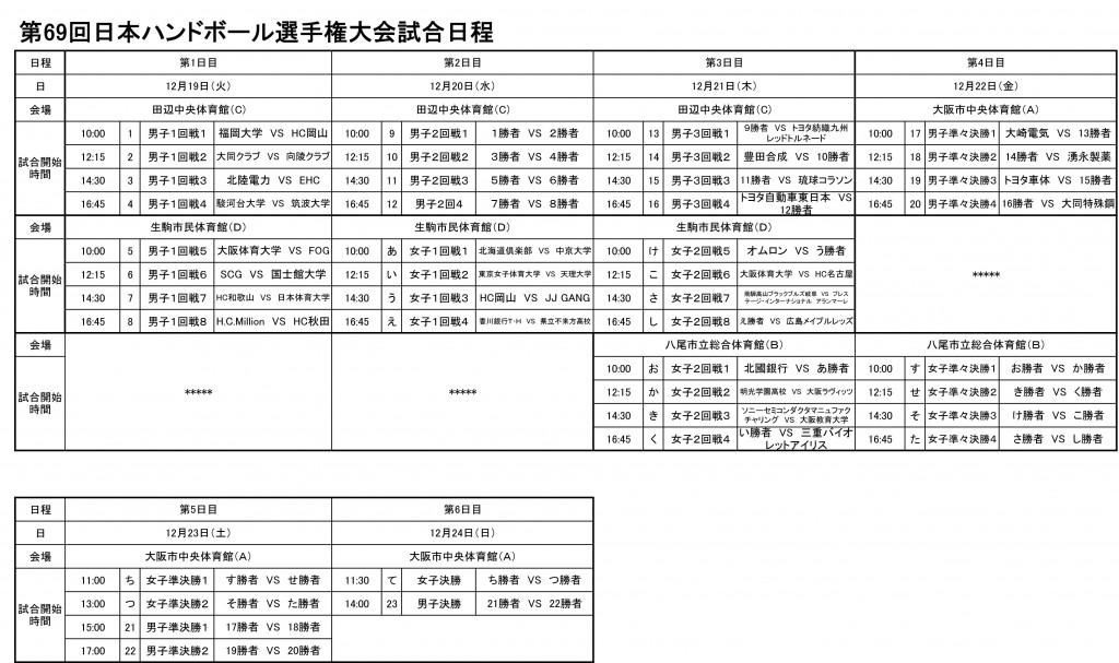 第69回日本選手権試合日程